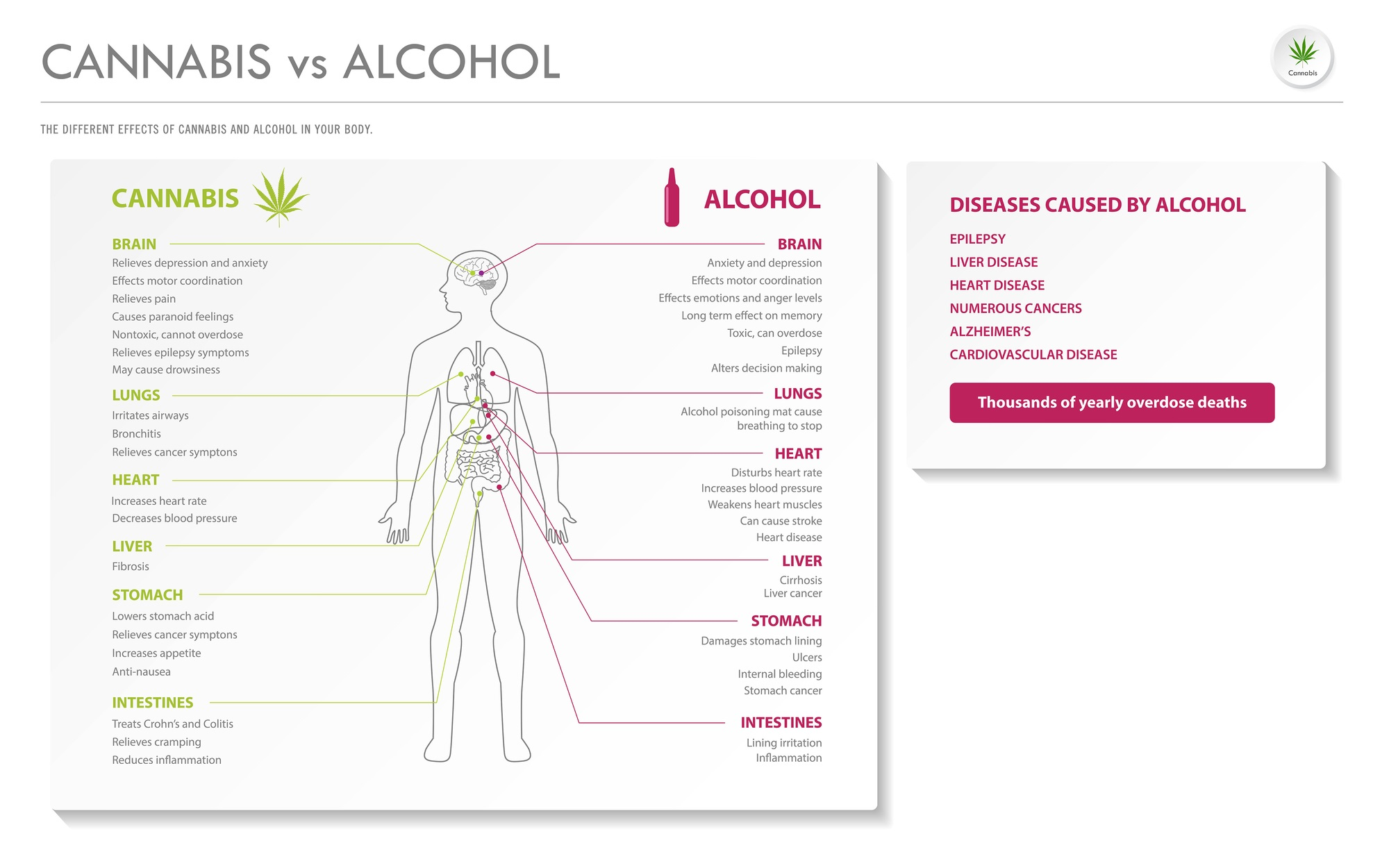 disease caused by alcohol